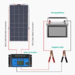 RAVPOWER 120W 18V Solar Panel Charger