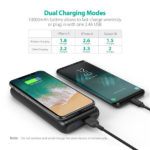 RAVPOWER 10000mAh 5W Portable Wireless Charger