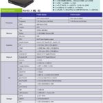 Giada F105D Fanless Celeron N3450 2GB