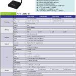 Giada F210U Fanless Atom Z8350 2GB 32GB